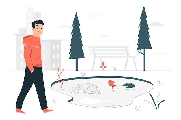 Wandelen rond concept illustratie