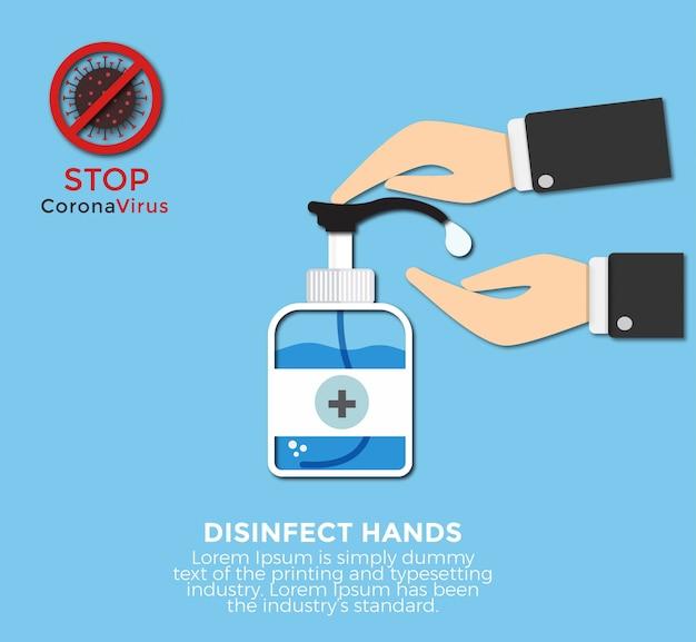 Was uw handen stap voor stap en hoe u handdesinfectie gebruikt