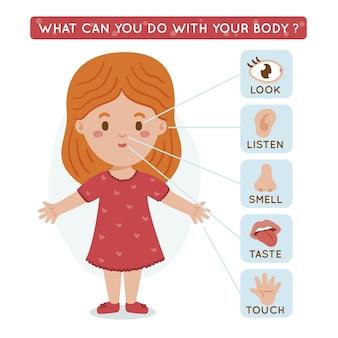 Wat kun je doen met je lichaamsillustratie met een klein meisje?