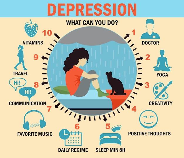 Wat te doen als je depressief bent. infografieken. gezondheidszorg infographics over depressie vrouw. vector illustratie