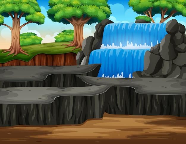 Watervallandschap in het midden van bos