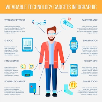 Wearable gadgets infographic instellen
