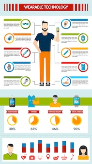 Wearable technologie infographic
