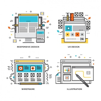 Web design proces