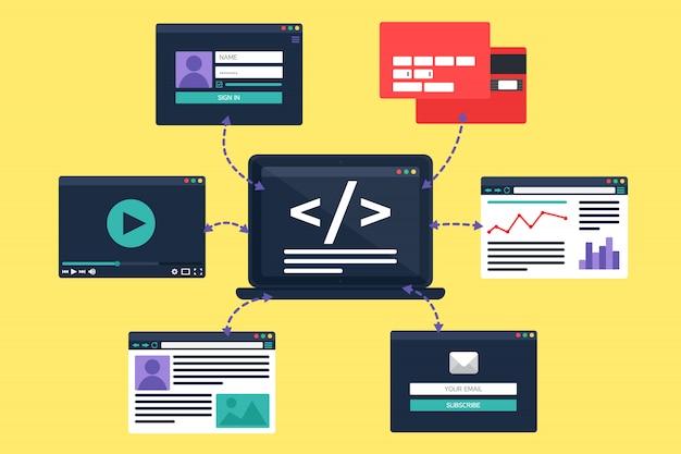 Web ontwikkeling illustratie