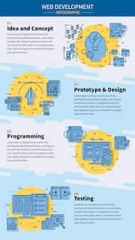 Webontwikkeling infographic