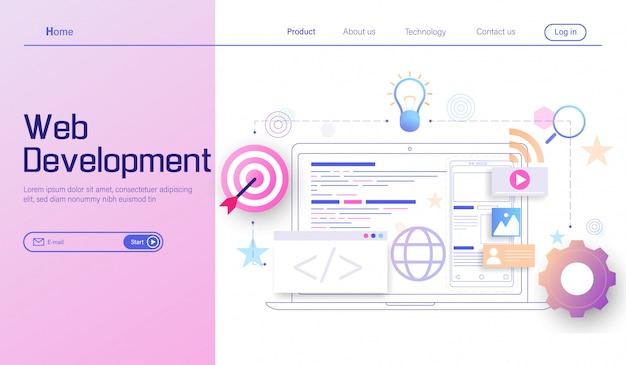 Webontwikkeling moderne, mobiele app-ontwikkeling, codering en programmering