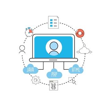 Webside-code programmeertechnologie instellen