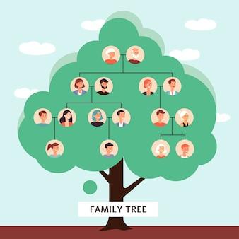 Webstamboom met cartoontekeningen van oude vader en moeder die een genealogieketen van kinderen beginnen