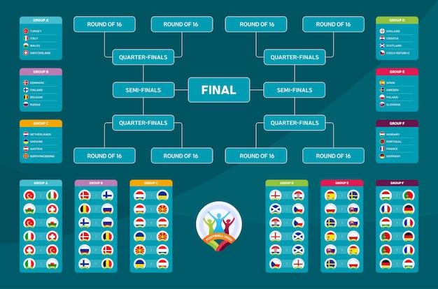 Wedstrijdschema voetbal europees 2020 Premium Vector