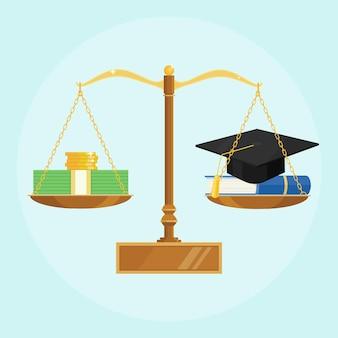 Weegschaal met academische afstudeerkap, leerboek en stapel geld. investeer in onderwijs, studeren