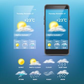 Weersverwachting app