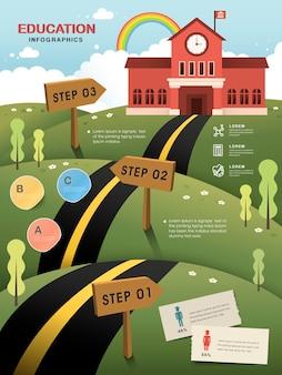 Weg naar school - onderwijs infographic sjabloonontwerp