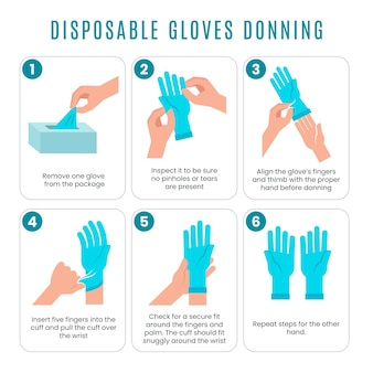 Wegwerphandschoenen aantrekken infographic