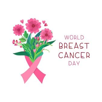 Wereld borst kanker dag kaart
