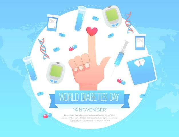 Wereld diabetes dag sjabloon voor spandoek