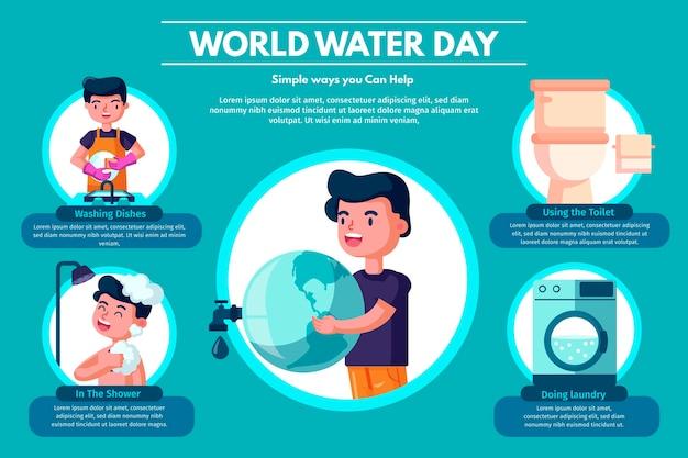 Wereld water dag infographics