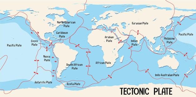 Wereldkaart met grenzen van tektonische platen plate