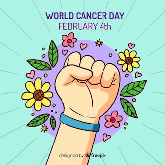 Wereldkankerdag