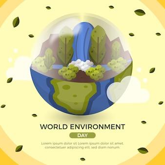 Wereldmilieudag evenement