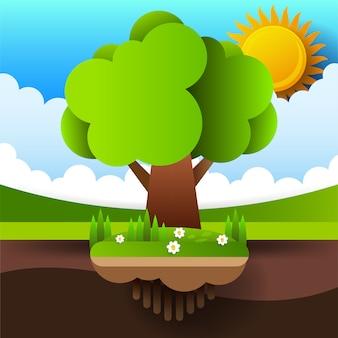 Wereldmilieudagkaart of achtergrond met boom en bladeren.