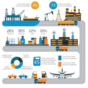 Wereldproductie van olie gas infographic distributie en aardolie-extractie tarief