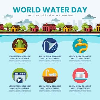 Wereldwaterdag infographic