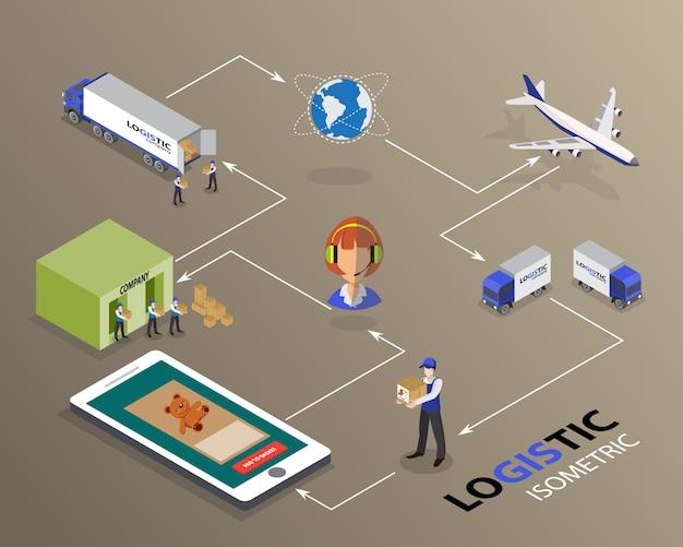 Wereldwijd logistiek netwerk platte 3d isometrische vectorillustratie set verzending on-time levering