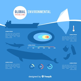 Wereldwijd milieuproblemen infographic sjabloon