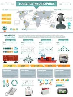 Wereldwijde logistiek infographics