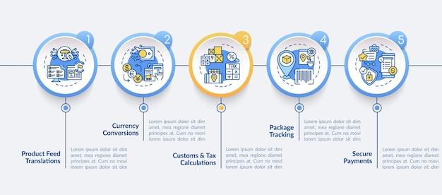 Wereldwijde marktplaats vector infographic sjabloon. pakket tracking presentatie schets ontwerpelementen. datavisualisatie in 5 stappen. proces tijdlijn info grafiek. workflowlay-out met lijnpictogrammen
