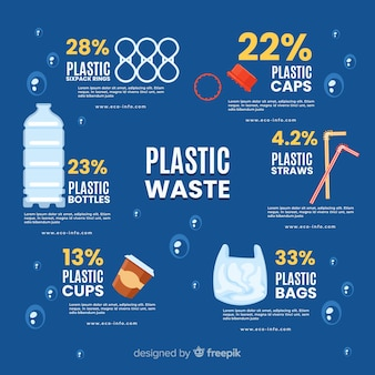 Wereldwijde milieuproblemen infographic vlakke stijl