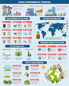 Wereldwijde milieuproblemen oplossing infographics