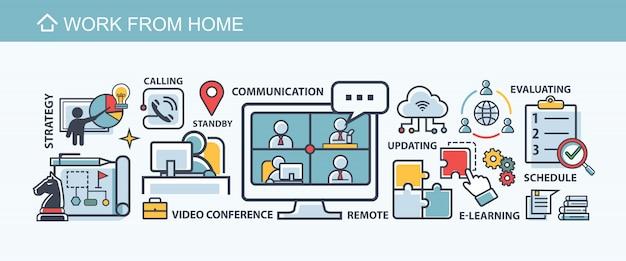 Werk vanuit huis banner voor zakelijke conferentie en freelancer, planning, vergadering, strategie, afstandsbediening, videogesprek, communicatie en samenwerking. minimaal werk thuis vector infographic.
