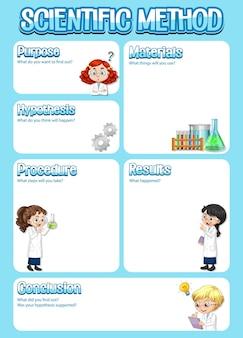 Werkbladsjabloon voor wetenschappelijke methode