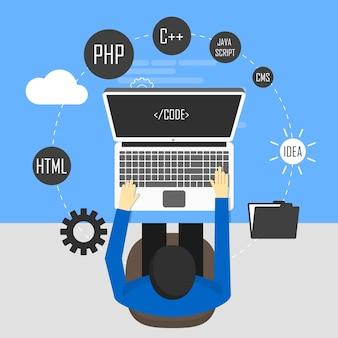 Werkplek van programmeur en procescodering en programmering