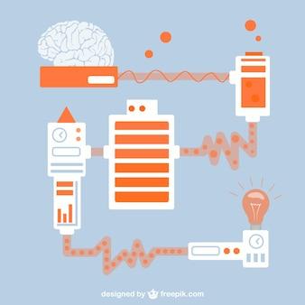 Wetenschap creatief idee vector