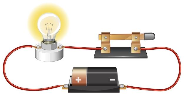 Wetenschappelijk experiment met elektrische circuits