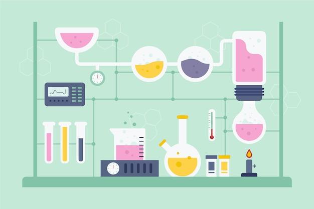 Wetenschappelijk laboratorium