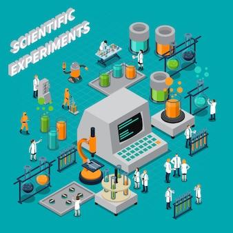 Wetenschappelijke experimenten isometrische samenstelling