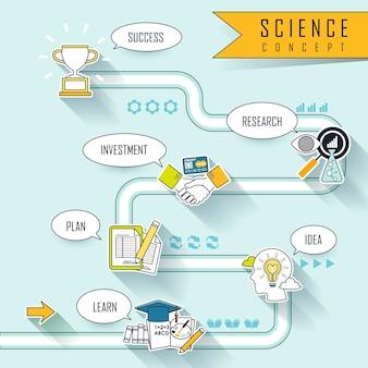 Wetenschapsconcept: weg naar succes in lijnstijl