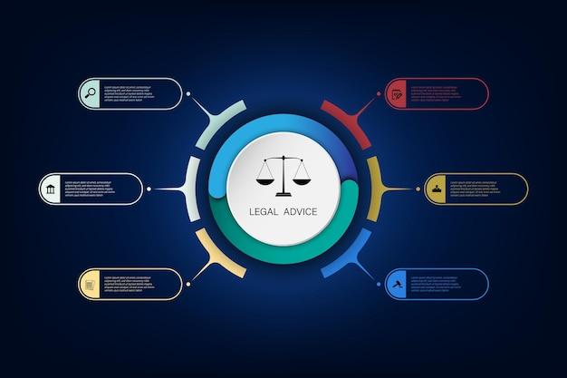 Wetsinformatie voor rechtvaardigheidswet uitspraak geval juridische hamer houten hamer misdaad rechtbank veiling symbool. infographic