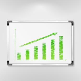 Whiteboard met staafdiagram