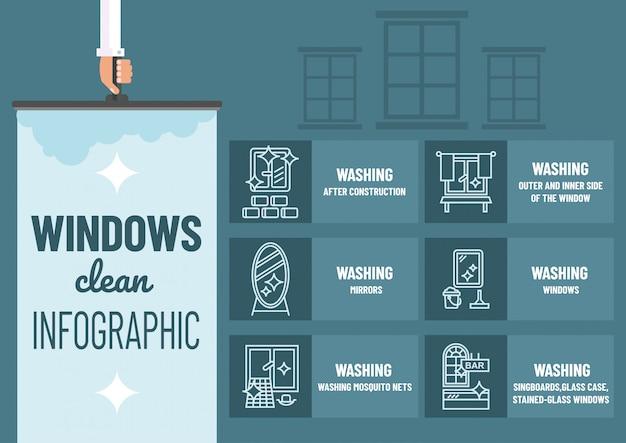 Windows en mirrors wassen