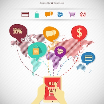 Winkelen online imago infographic