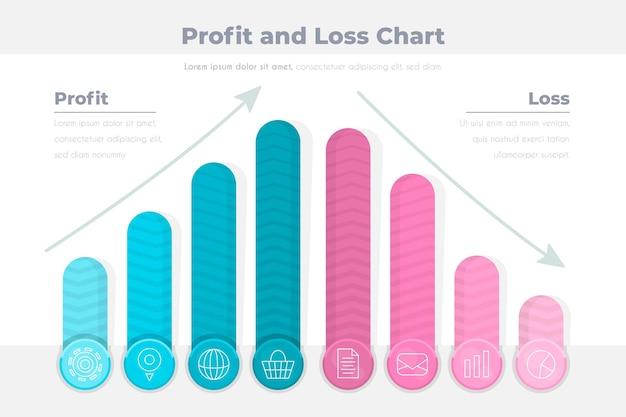 Winst en verlies infographic