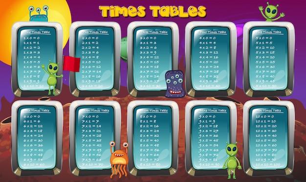 Wiskunde tijd tabel ruimtethema