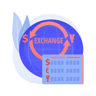 Wisselkantoor. geldoverboeking, dollar in euro veranderen, buitenlands geld kopen en verkopen. gouden munten met valutasymbolen van de eu en de vs.