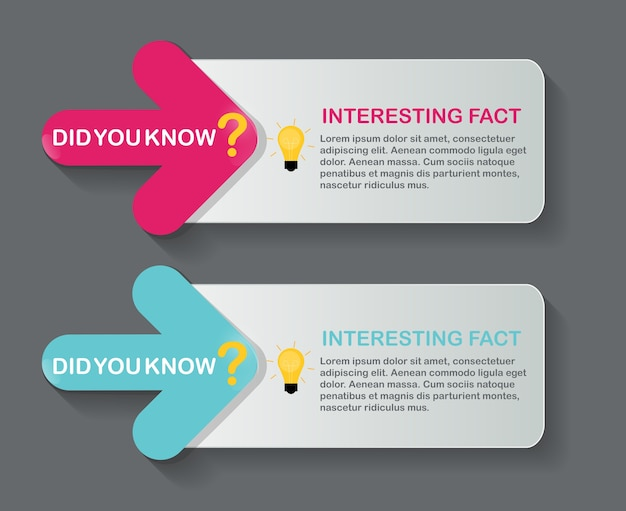 Wist je dat een interessant feitetiket sticker set.