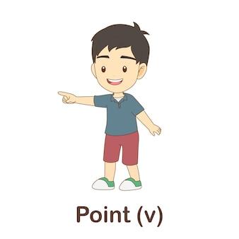 Woordenschat flash card voor kinderen. wijs naar met afbeelding wijs naar